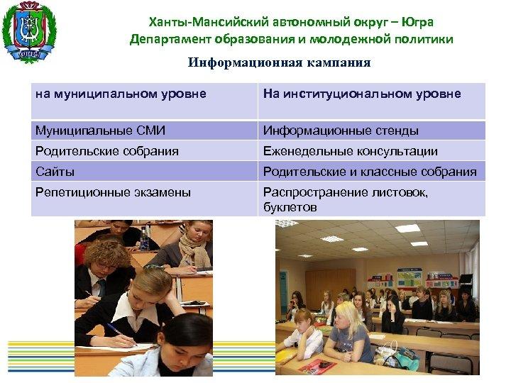 Ханты-Мансийский автономный округ – Югра Департамент образования и молодежной политики Информационная кампания на муниципальном