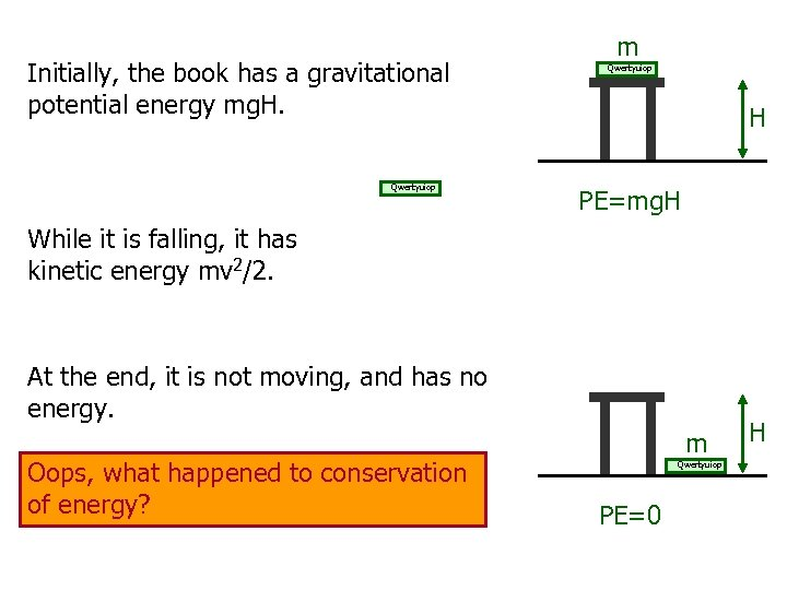 Initially, the book has a gravitational potential energy mg. H. Qwertyuiop m Qwertyuiop H