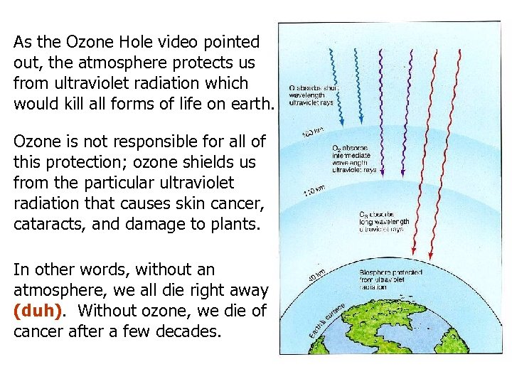 As the Ozone Hole video pointed out, the atmosphere protects us from ultraviolet radiation