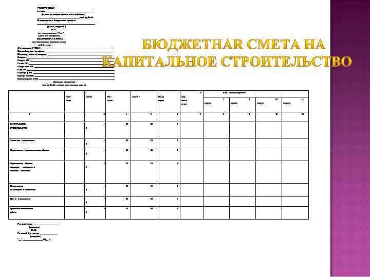 УТВЕРЖДЕНО в сумме ___________________ (сумма расходов прописью и цифрами) _________________ тыс. рублей Распорядитель бюджетных