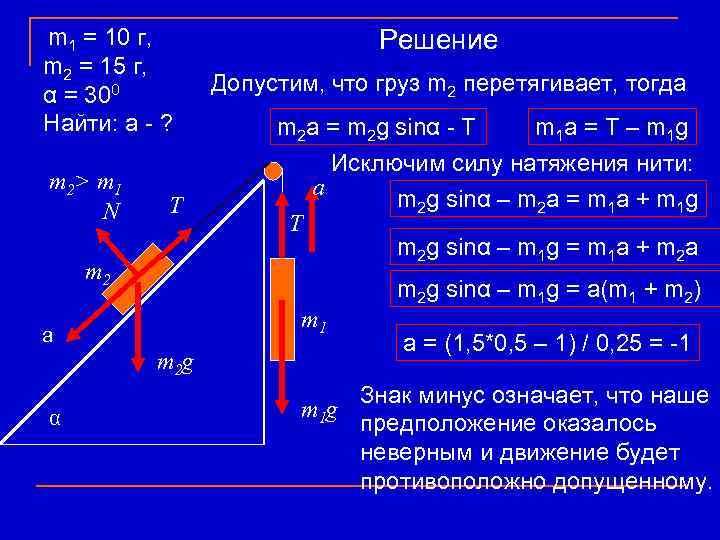 m 1 = 10 г, m 2 = 15 г, α = 300 Найти: