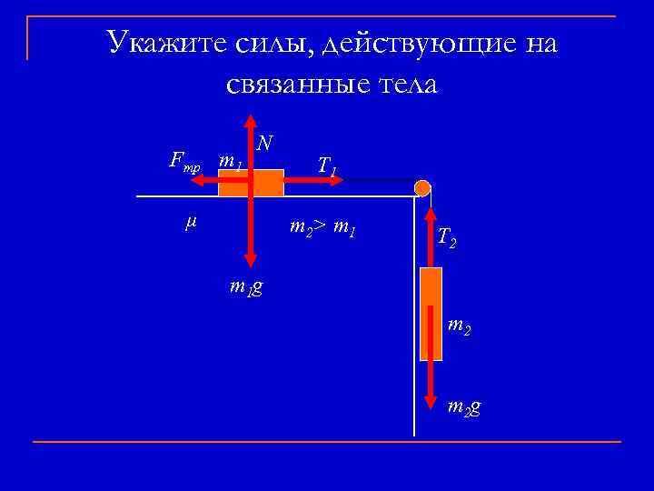 Укажите силы, действующие на связанные тела Fтр m 1 N μ T 1 m