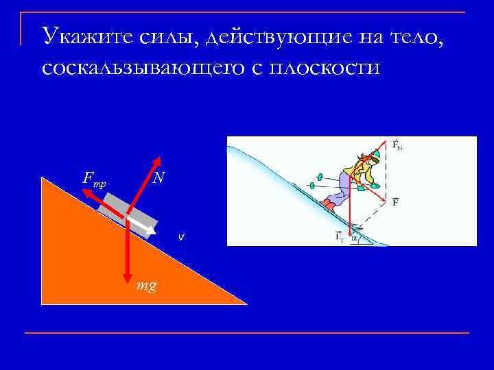 Укажите силы, действующие на тело, соскальзывающего с плоскости Fmр N v mg