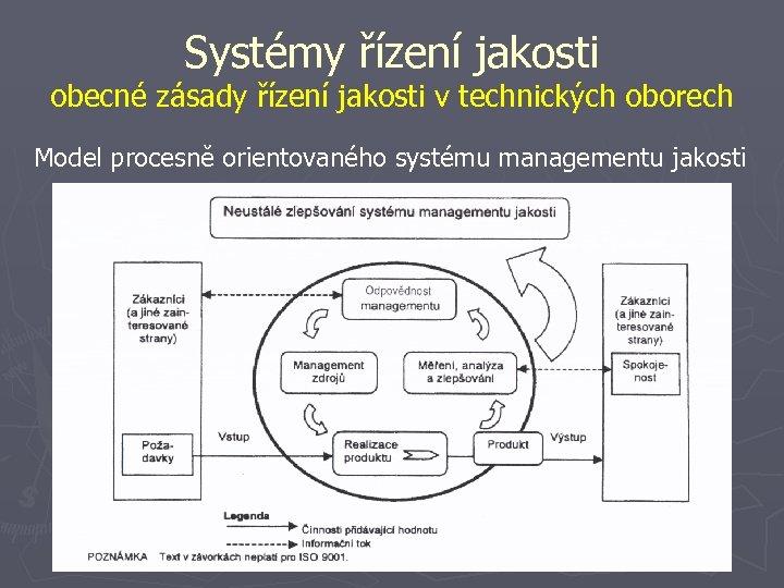 Systémy řízení jakosti obecné zásady řízení jakosti v technických oborech Model procesně orientovaného systému