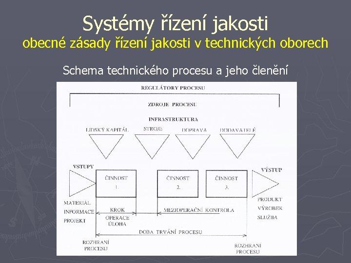 Systémy řízení jakosti obecné zásady řízení jakosti v technických oborech Schema technického procesu a