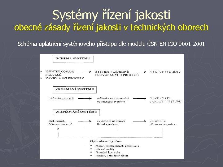 Systémy řízení jakosti obecné zásady řízení jakosti v technických oborech Schéma uplatnění systémového přístupu