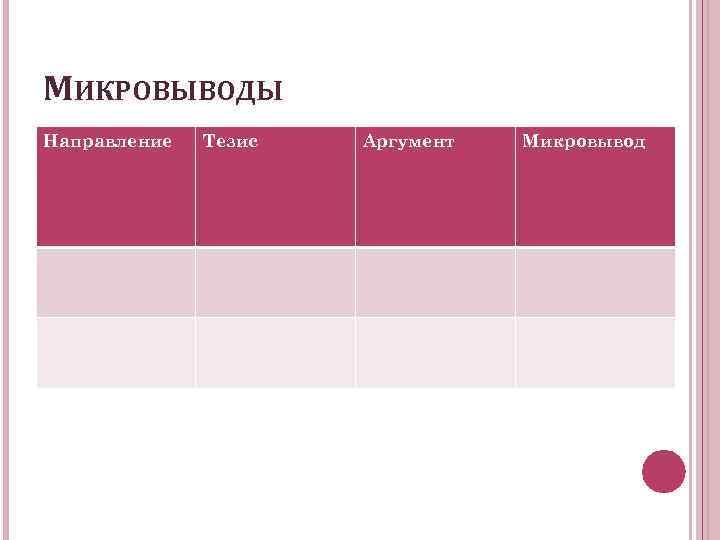 МИКРОВЫВОДЫ Направление Тезис Аргумент Микровывод