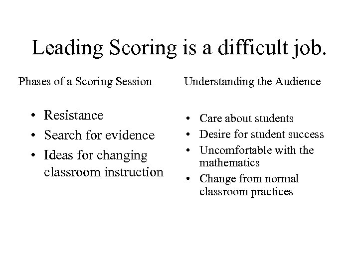 Leading Scoring is a difficult job. Phases of a Scoring Session • Resistance •