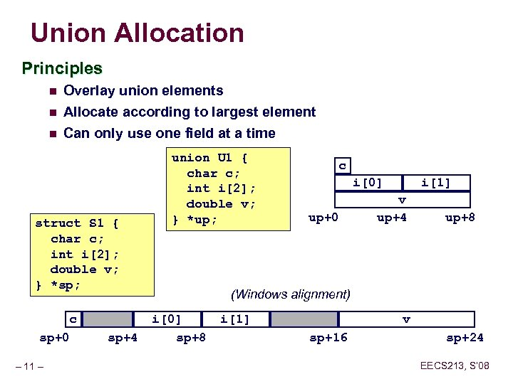 Union Allocation Principles n Overlay union elements n Allocate according to largest element Can