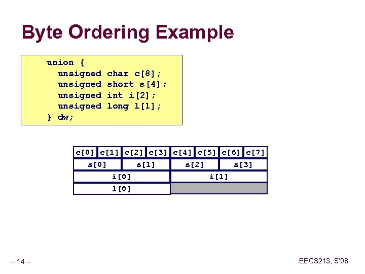 Byte Ordering Example union { unsigned char c[8]; unsigned short s[4]; unsigned int i[2];