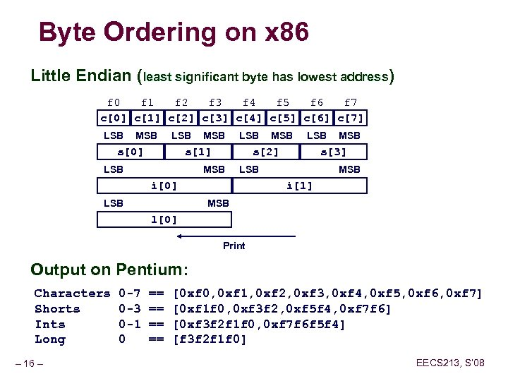Byte Ordering on x 86 Little Endian (least significant byte has lowest address) f