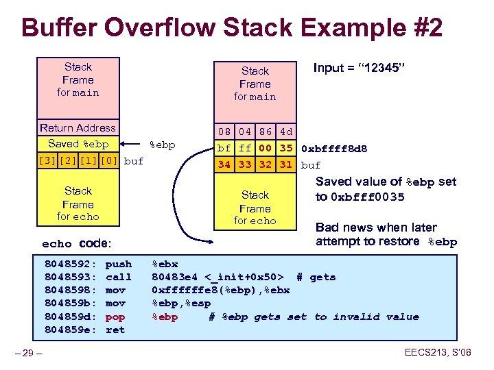 Buffer Overflow Stack Example #2 Stack Frame for main Return Address Saved %ebp [3][2][1][0]