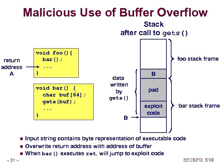 Malicious Use of Buffer Overflow Stack after call to gets() return address A void