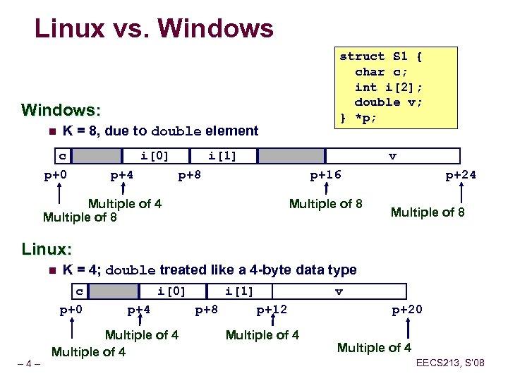 Linux vs. Windows struct S 1 { char c; int i[2]; double v; }
