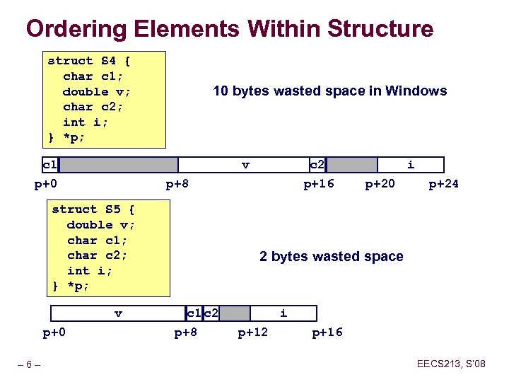 Ordering Elements Within Structure struct S 4 { char c 1; double v; char