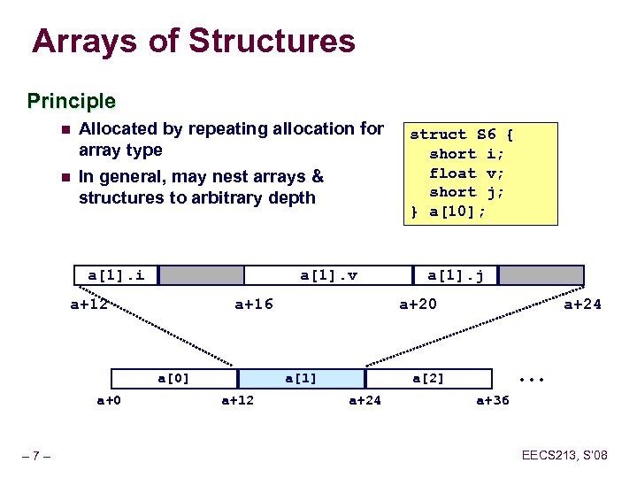 Arrays of Structures Principle n n Allocated by repeating allocation for array type In