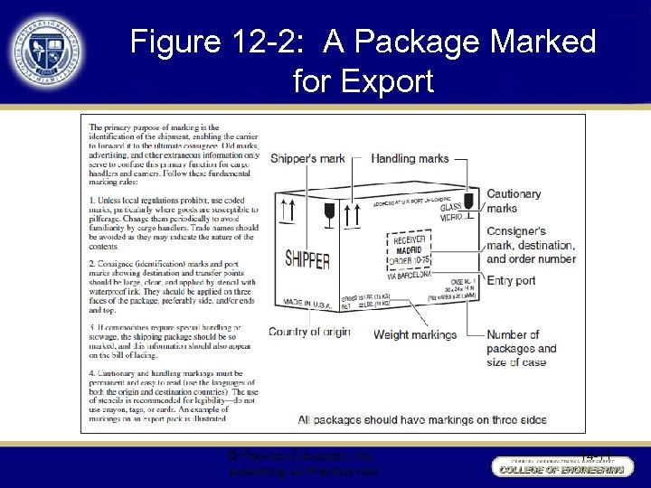 Figure 12 -2: A Package Marked for Export © Pearson Education, Inc. publishing as