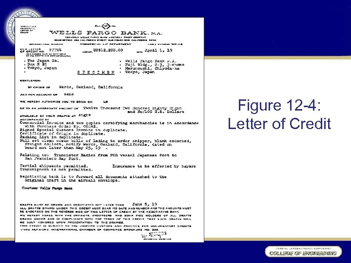 Figure 12 -4: Letter of Credit