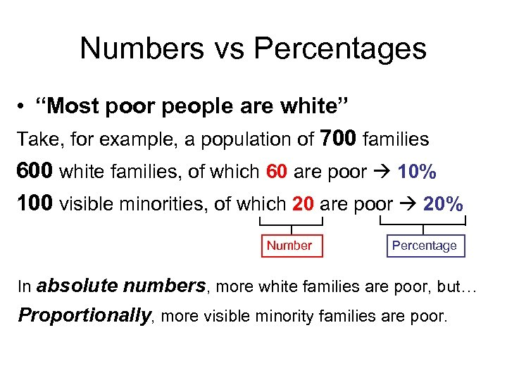 """Numbers vs Percentages • """"Most poor people are white"""" Take, for example, a population"""