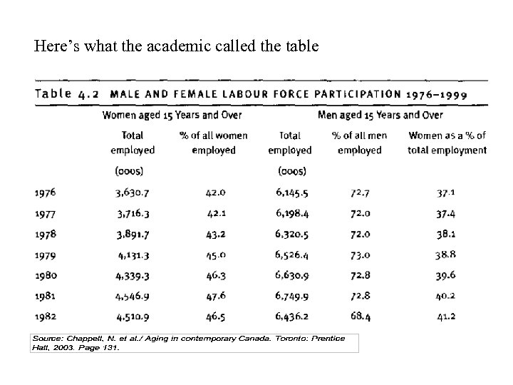 Here's what the academic called the table