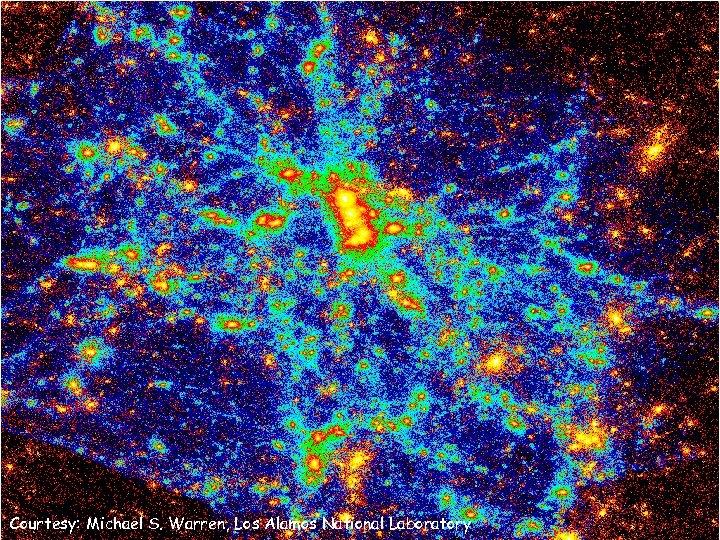 Courtesy: Michael S. Warren, Los Alamos National Laboratory W. Feng, feng@cs. vt. edu, (540)