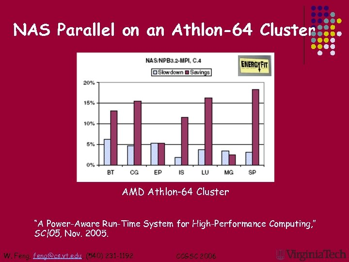 """NAS Parallel on an Athlon-64 Cluster AMD Athlon-64 Cluster """"A Power-Aware Run-Time System for"""