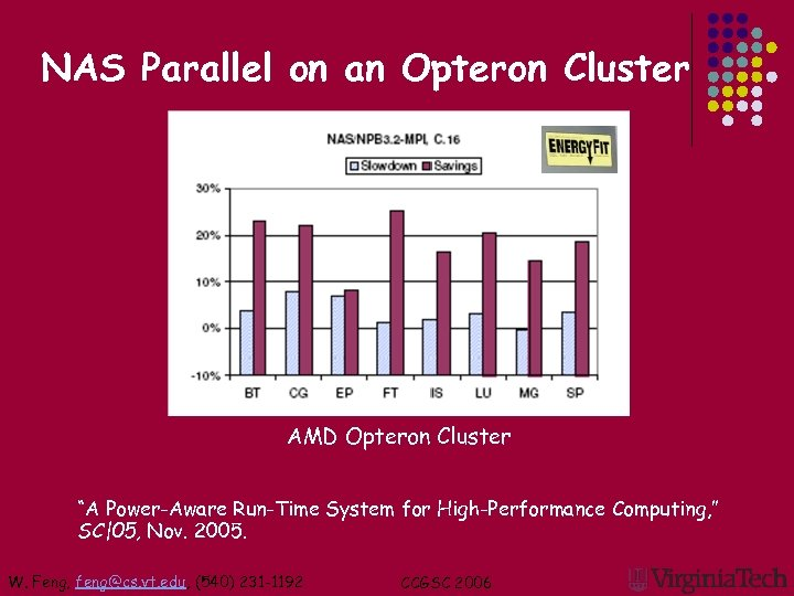 """NAS Parallel on an Opteron Cluster AMD Opteron Cluster """"A Power-Aware Run-Time System for"""