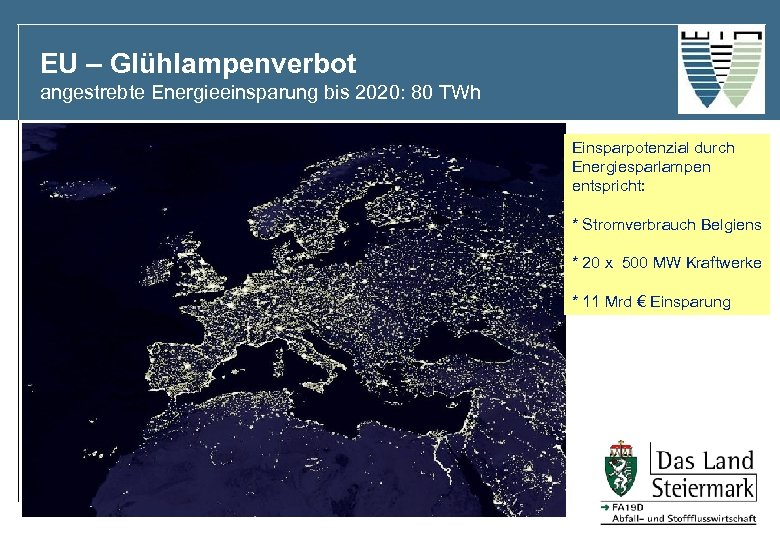 EU – Glühlampenverbot angestrebte Energieeinsparung bis 2020: 80 TWh Einsparpotenzial durch Energiesparlampen entspricht: *
