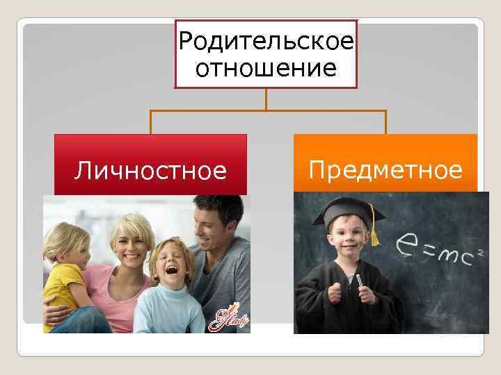 Родительское отношение Личностное Предметное