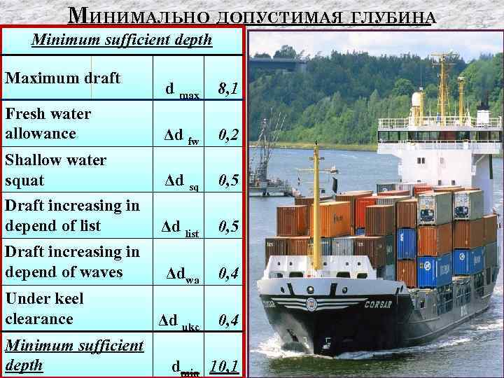 МИНИМАЛЬНО ДОПУСТИМАЯ ГЛУБИНА Minimum sufficient depth Maximum draft d max 8, 1 Fresh water