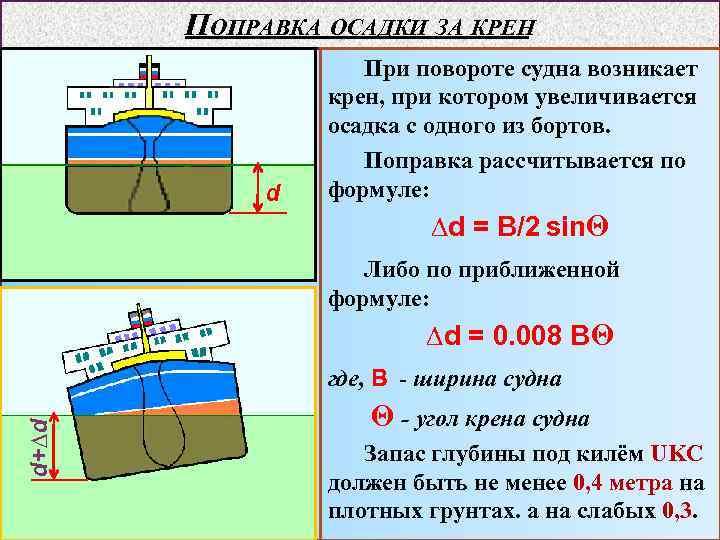 ПОПРАВКА ОСАДКИ ЗА КРЕН d При повороте судна возникает крен, при котором увеличивается осадка