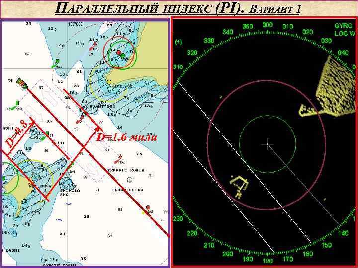 D= 0. 8 ПАРАЛЛЕЛЬНЫЙ ИНДЕКС (PI). ВАРИАНТ 1 D=1. 6 мили