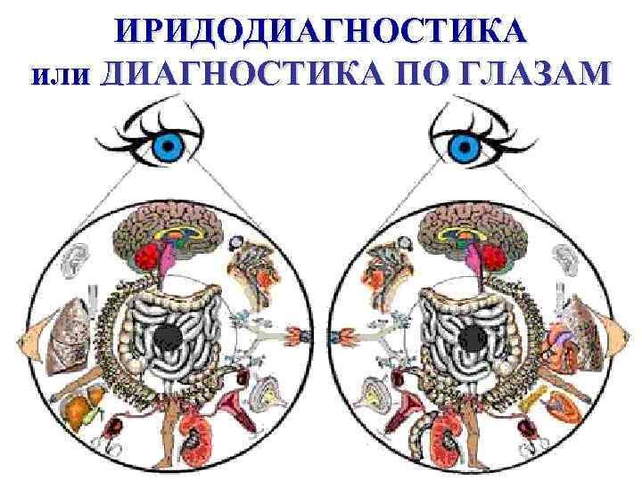 Картинки диагностика по глазам