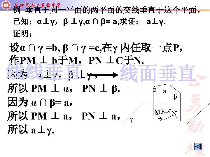 例 垂直于同一平面的两平面的交线垂直于这个平面。 已知:α⊥γ,β ⊥γ, α ∩ β= а, 求证: a⊥γ. 证明: 设α ∩ γ