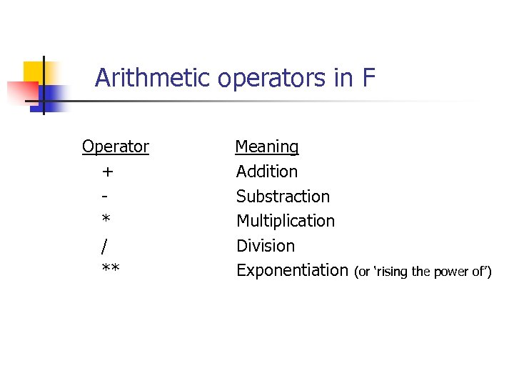 Arithmetic operators in F Operator + * / ** Meaning Addition Substraction Multiplication Division
