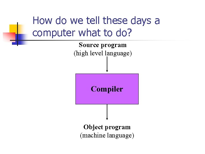 How do we tell these days a computer what to do? Source program (high