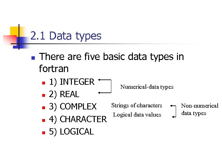 2. 1 Data types n There are five basic data types in fortran n