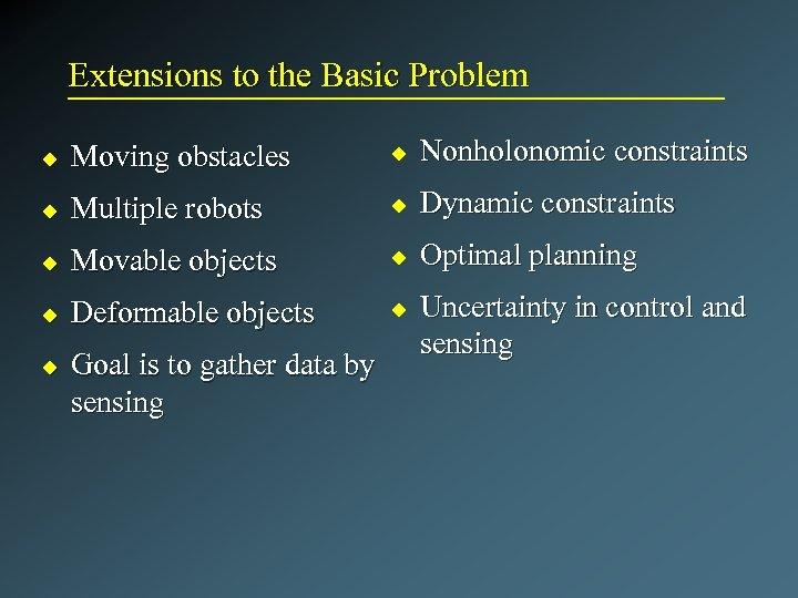 Extensions to the Basic Problem u Moving obstacles u Nonholonomic constraints u Multiple robots