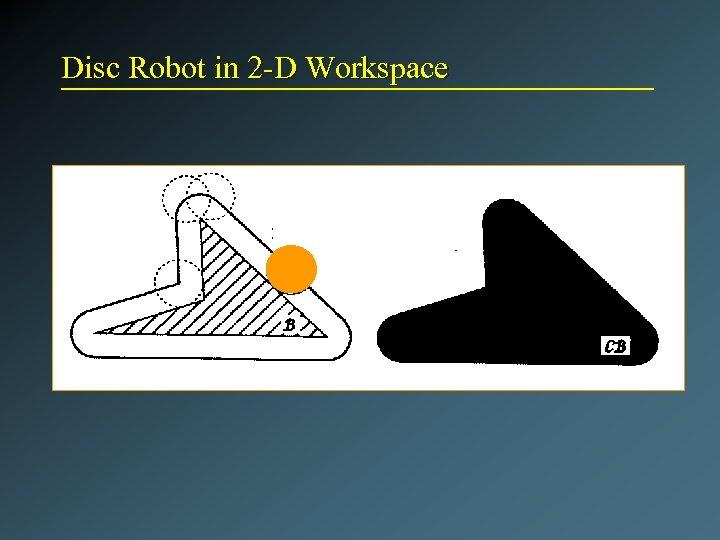 Disc Robot in 2 -D Workspace