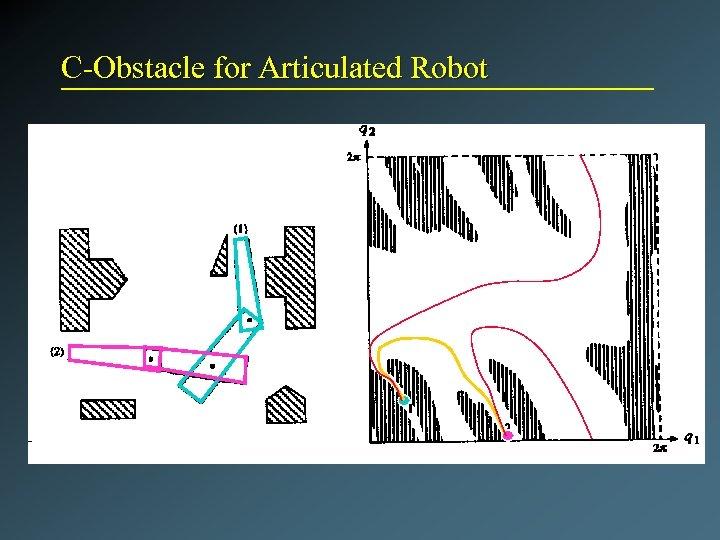 C-Obstacle for Articulated Robot