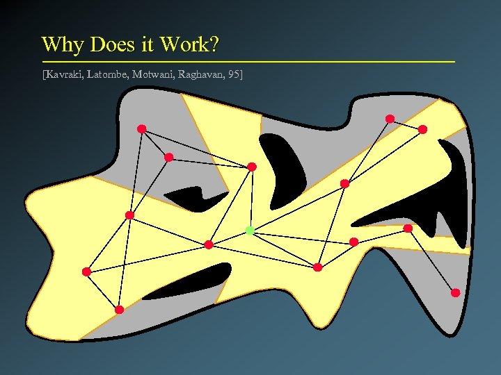 Why Does it Work? [Kavraki, Latombe, Motwani, Raghavan, 95]