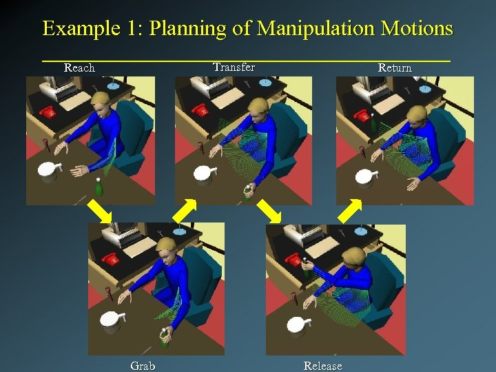 Example 1: Planning of Manipulation Motions Transfer Reach Grab Return Release