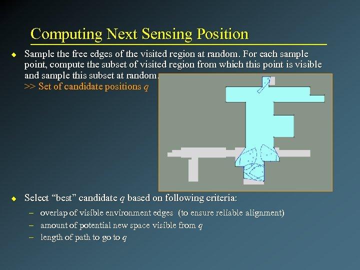 Computing Next Sensing Position u u Sample the free edges of the visited region