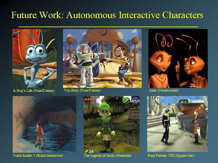 Future Work: Autonomous Interactive Characters A Bug's Life (Pixar/Disney) Tomb Raider 3 (Eidos Interactive)