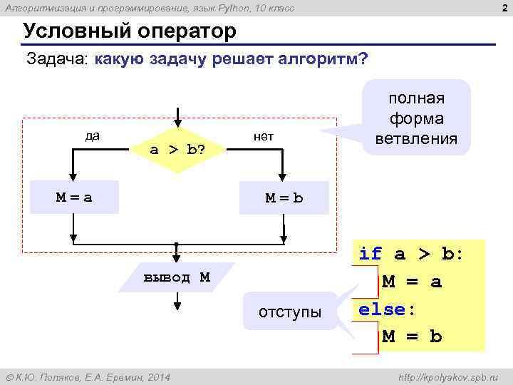 2 Алгоритмизация и программирование, язык Python, 10 класс Условный оператор Задача: какую задачу решает