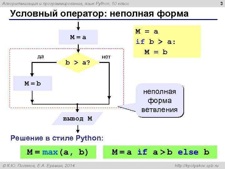3 Алгоритмизация и программирование, язык Python, 10 класс Условный оператор: неполная форма M=a да