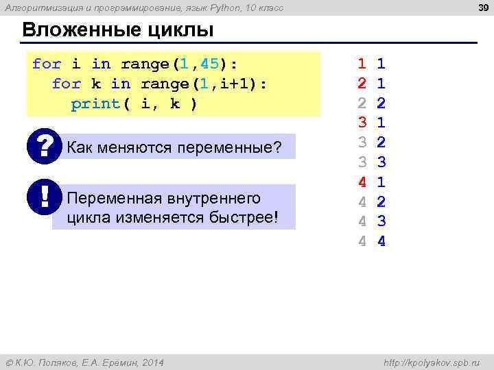 39 Алгоритмизация и программирование, язык Python, 10 класс Вложенные циклы for i in range(1,