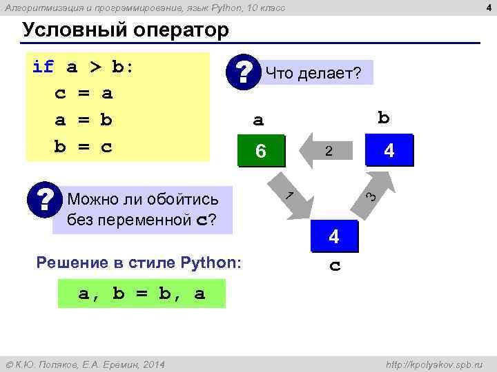 4 Алгоритмизация и программирование, язык Python, 10 класс Условный оператор ? Что делает? без