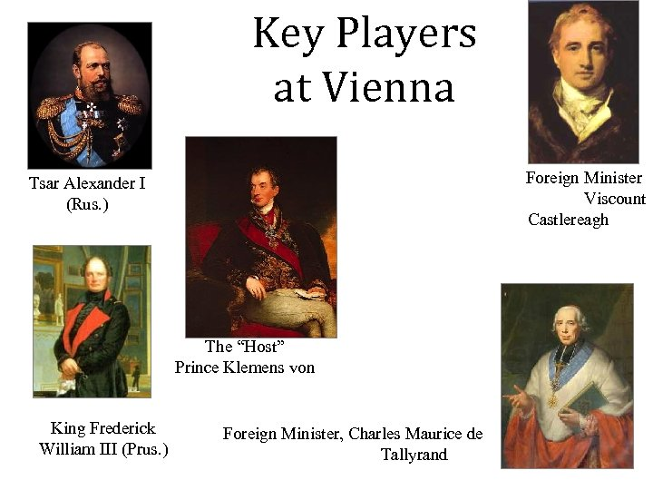 Key Players at Vienna Foreign Minister, Viscount Castlereagh (Br. ) Tsar Alexander I (Rus.