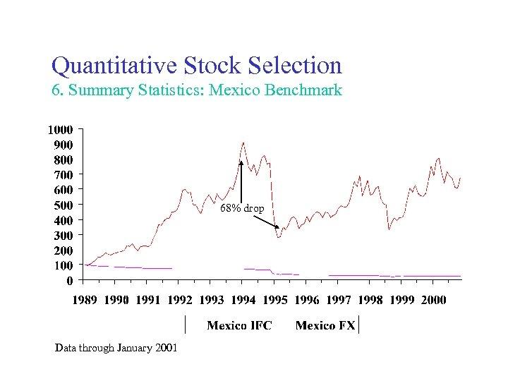 Quantitative Stock Selection 6. Summary Statistics: Mexico Benchmark 68% drop Data through January 2001